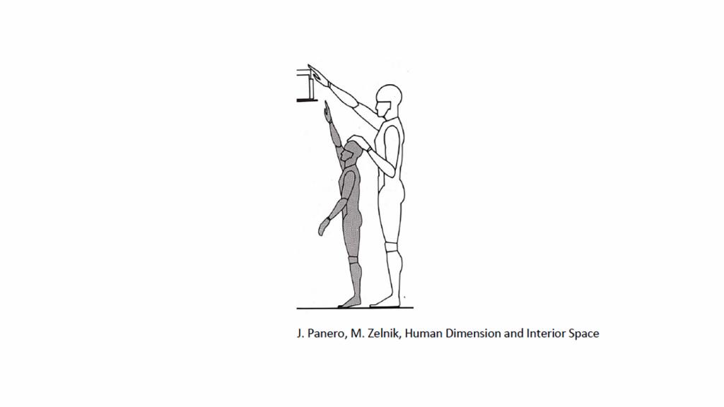 illustration d'un objet positionné trop haut pour une personne